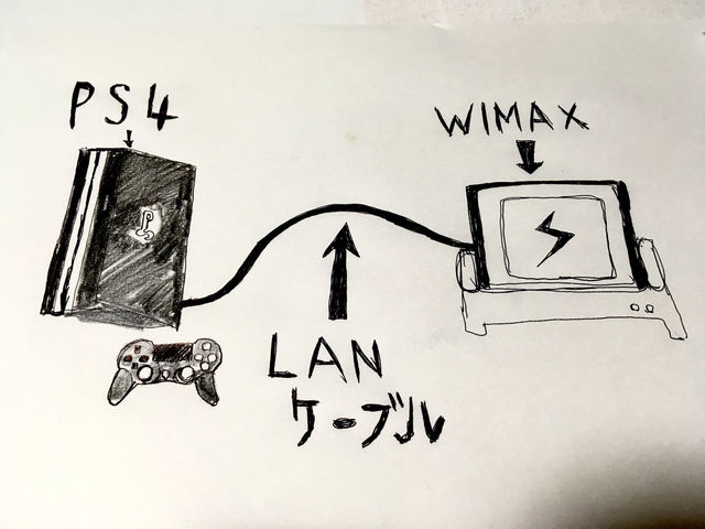 PS4 Wimax.jpg